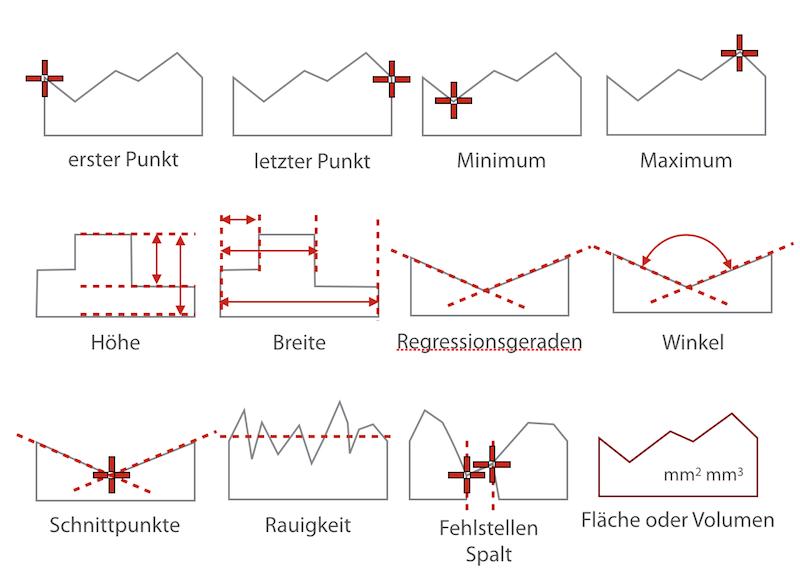 Optische_Erkennung_Messoptionen